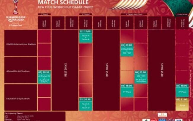 Fifa divulgou datas do Mundial de Clubes de 2020