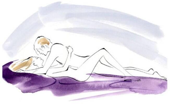 Posição sexual papai e mamãe