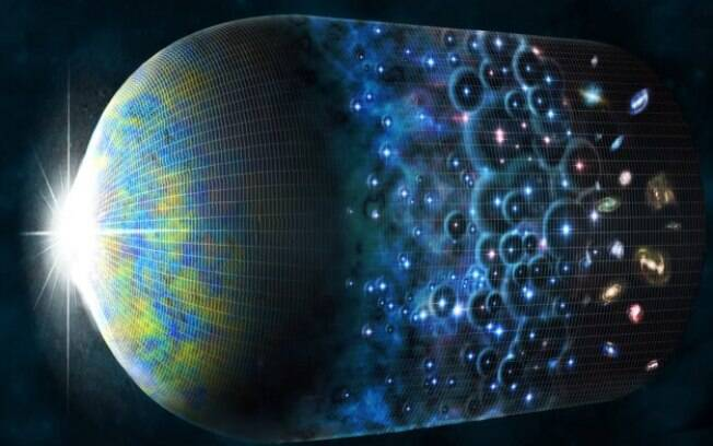Teoria inflacionária existente, que descreve a evolução do universo, poderá ser revista