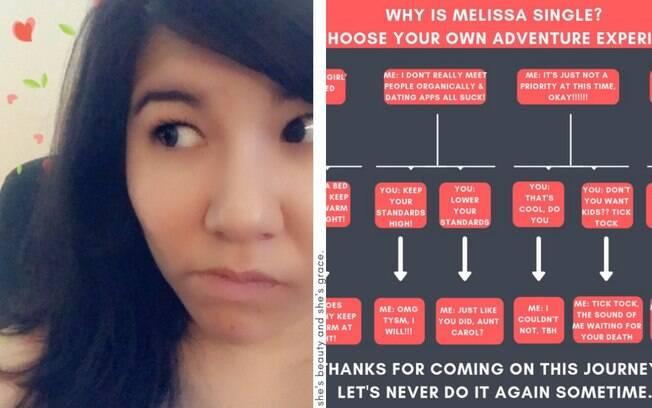 Melissa Croce decidiu criar um folheto explicativo para os familiares explicando o motivo de estar solteira