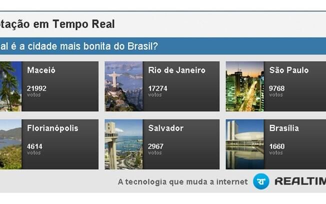 Resultado mostra Maceió como a cidade mais bonita do País