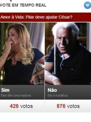 Internautas acham que Pilar não deve ajudar César
