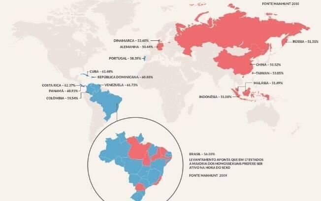 Mapa Mundi Ativos e Passivos. Em azul, ativos. Em vermelho, passivos.