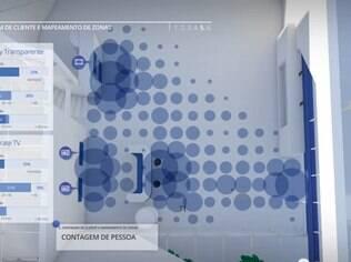 360 Realtime também monitora movimento nos diferentes setores de uma loja
