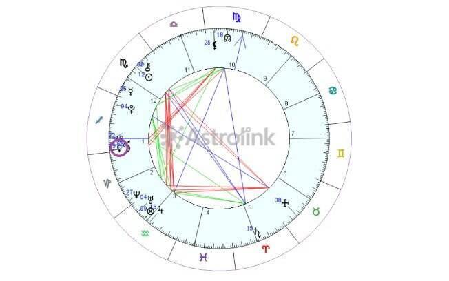 Com o ano novo astrológico, você pode ver em qual casa Marte está. Nesse caso, o planeta (circulado) está em Sagitário