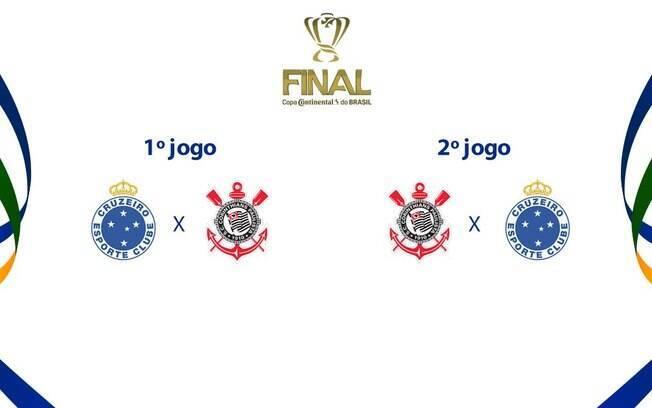 O Corinthians decidirá a Copa do Brasil em Itaquera
