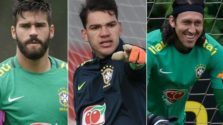 2f91ede0da Qual goleiro deve ser titular da seleção brasileira na Copa  - Copa do  Mundo - iG