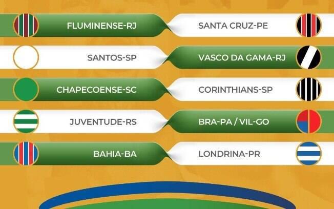 Jogos da quarta fase da Copa do Brasil 2019