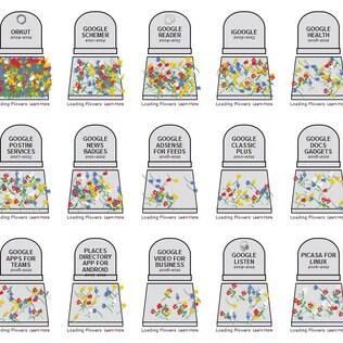 Site atualiza Cemitério do Google com Orkut e já tem cova para o Google Glass