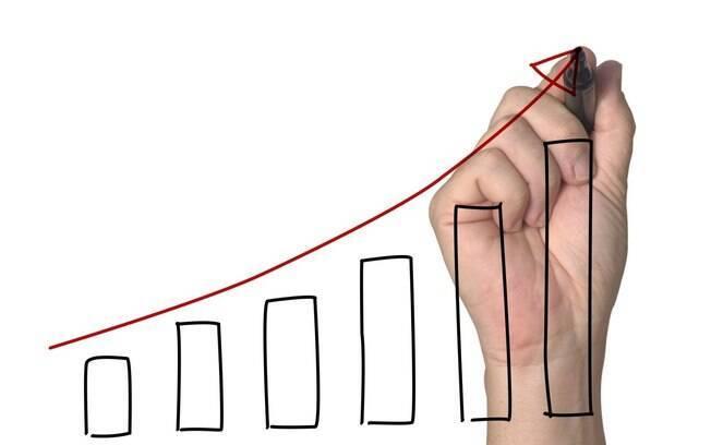 Franchising mantém constante de crescimento no 3º trimestre