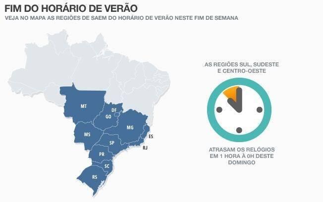 Este ano, a adoção do horário de verão ainda é uma incógnita, e cabe ao presidente Jair Bolsonaro decidir