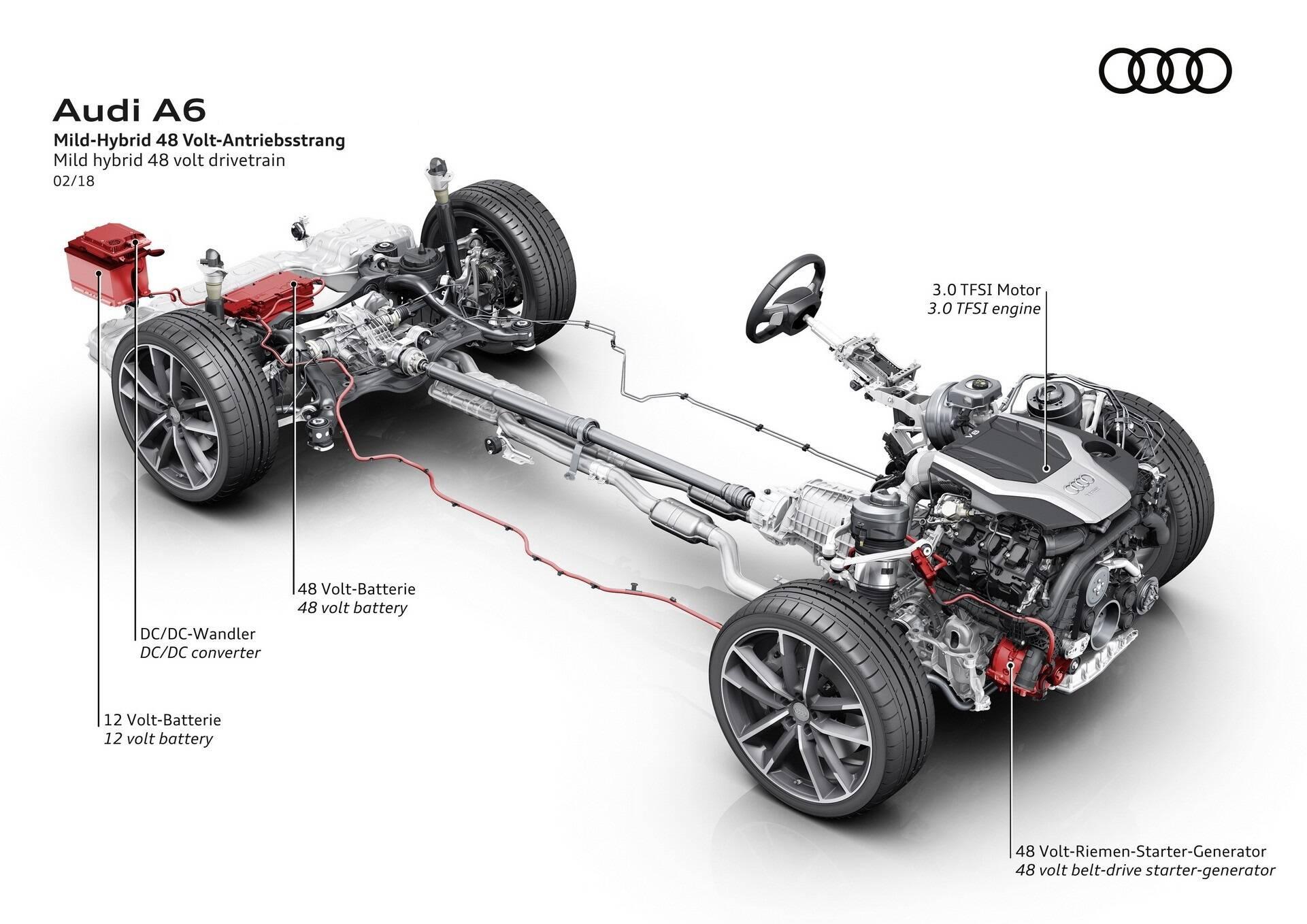 Os conjuntos mecânicos são pensados para entregar conforto, esportividade e segurança. Foto: Divulgação