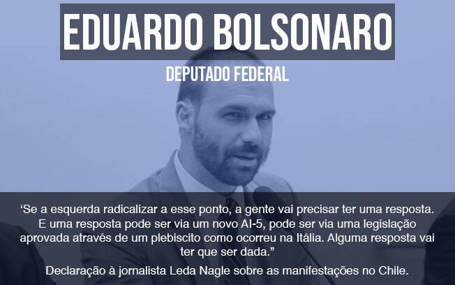 6 vezes em que nomes ligados a Bolsonaro fizeram referência à ditadura. Foto: Agência Brasil