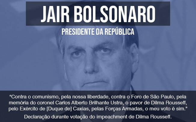 6 vezes em que nomes ligados a Bolsonaro fizeram referência à ditadura. Foto: José Dias/PR