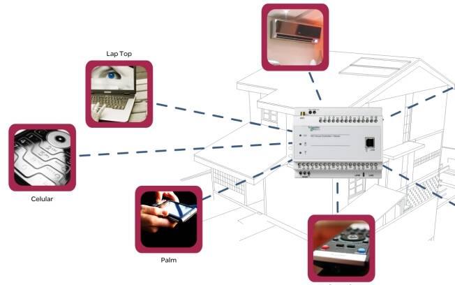 Os sistemas de vigilância por vídeo são muito procurados. As imagens são gravadas e acompanhadas por uma central