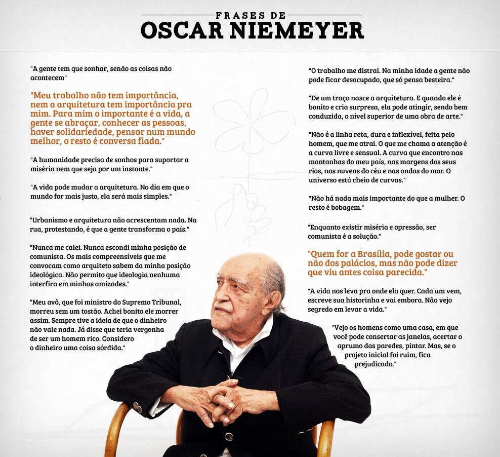 Frases De Oscar Niemeyer