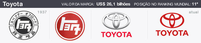 Tnga2015 in addition Gallery i Road likewise 1 together with Musicfactory together with Showroom midlandsquare. on toyota